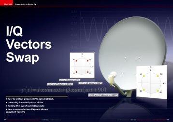 I/Q Vectors Swap
