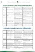la voce glasilo - Comune di Monrupino - Page 2