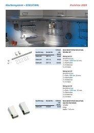 Nischensystem – EDELSTAHL Preisliste 2009