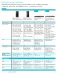 HP ProLiant servers family guide - 3D Tech Solutions - Page 4