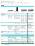 HP ProLiant servers family guide - 3D Tech Solutions - Page 5