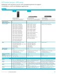 HP ProLiant servers family guide - 3D Tech Solutions - Page 6