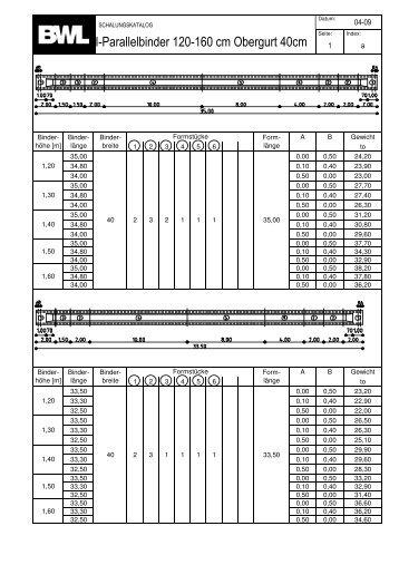 I-Parallelbinder 120-160 cm, Obergurt 40 cm - Vogel-Bau