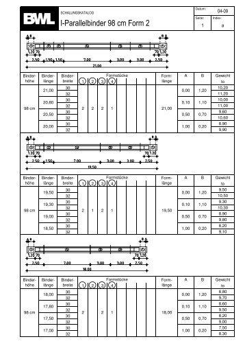 I-Parallelbinder 98 I-Parallelbinder 98 cm Form 2 - Vogel-Bau