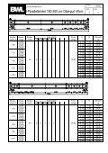 I-Parallelbinder 160-200 cm, Obergurt 40 cm - Vogel-Bau GmbH - Seite 4