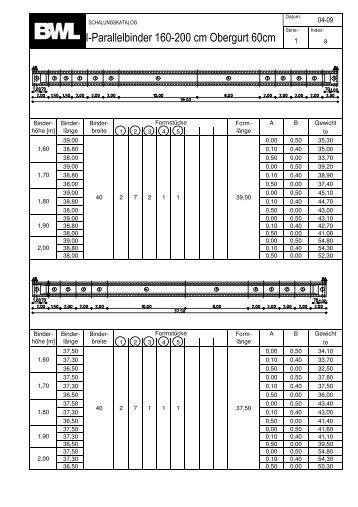 I-Parallelbinder 160-200 cm, Obergurt 60 cm - Vogel-Bau GmbH