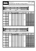 I-Parallelbinder 160-200 cm, Obergurt 60 cm - Vogel-Bau GmbH - Seite 5