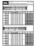 I-Parallelbinder 160-200 cm, Obergurt 60 cm - Vogel-Bau GmbH - Seite 6