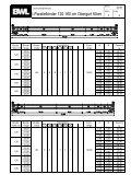 I-Parallelbinder 120-160 cm, Obergurt 60 cm - Vogel-Bau GmbH - Seite 2