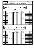 I-Parallelbinder 120-160 cm, Obergurt 60 cm - Vogel-Bau GmbH - Seite 5