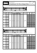 I-Parallelbinder 120-160 cm, Obergurt 60 cm - Vogel-Bau GmbH - Seite 7