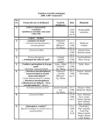 tematica cercului ped. 2008 - Inspectoratul Şcolar Judeţean Mureş