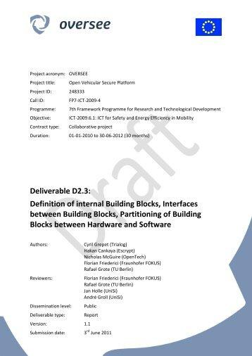 Description of building blocks - Oversee