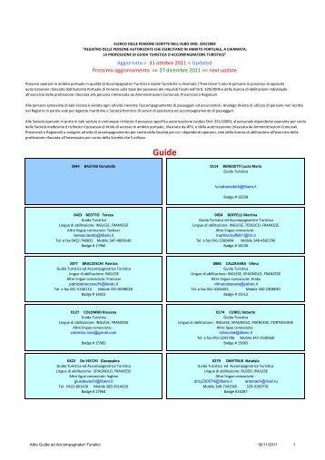 Elenco ufficiale delle persone autorizzate a ... - Porto di Venezia