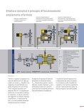 Regolatori di pressione elettroidraulici e regolatori di ... - Voith Turbo - Page 3