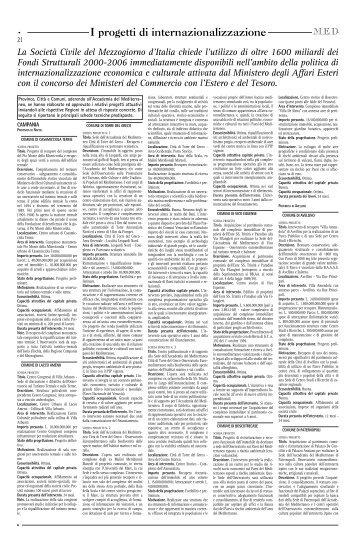 I progetti di internazionalizzazione - Fondazione Mediterraneo