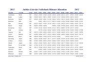 2012 Jubilee-Liste des Volksbank-Münster-Marathon 2012