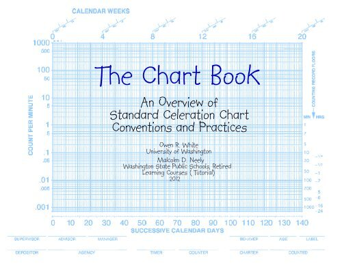 The Chart Book
