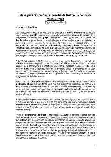 Relación de Nietzsche con otros autores - Gobierno de Canarias