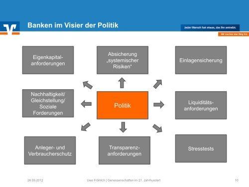 zur Präsentation - VR-Bank Aalen eG