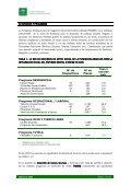 Acceso la Memoria 2007 (pdf tamaño 388 KB) - Faisem - Page 6