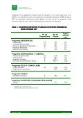 Acceso la Memoria 2007 (pdf tamaño 388 KB) - Faisem - Page 7