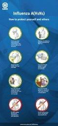 Consigli della World Health Organizarion Europe