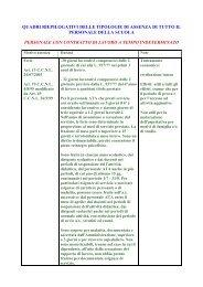 QUADRI RIEPILOGATIVI DELLE TIPOLOGIE DI ... - Consigli di classe