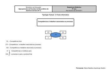 Sequência didática integrada - Tipologia Textual - O Texto informativo
