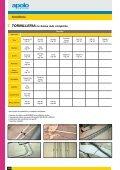 Tornilleria Apolo - Banana Electric - Page 2