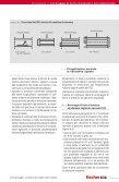 Ancoraggio delle barre d'armatura nel calcestruzzo - Page 6