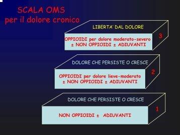 Tipologia del dolore (238 Kb) - Centro Francesco Redi