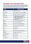 PER LE AZIENDE - Trony - Page 5