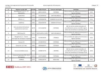 Elenco organismi di formazione allegato - Regione Basilicata