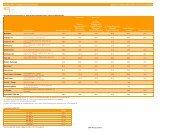 Preisliste iq digital 2012 - IQ media marketing