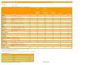 Online-Preisliste 2012 - IQ media marketing