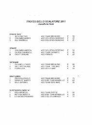 TROFEO DELLO SCALATORE 2011 - Ruote Amatoriali