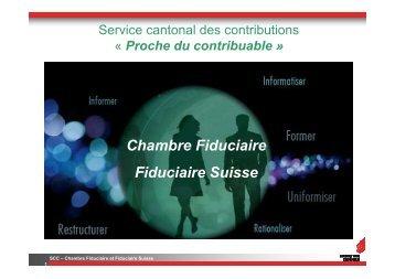 Présentation Chambre Fiduciaire et Fiduciaire ... - Etat du Valais