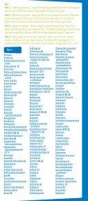 Prescription Program - Fauquier County - Page 3