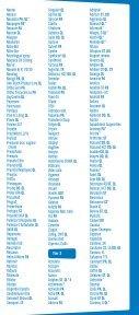 Prescription Program - Fauquier County - Page 7