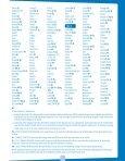 Drug List - Website - Page 7