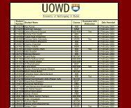 Graduates List 2009