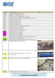 codice desceizione foto va4539t quadro di comando succhi va4539t ...