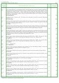 ELENCO PREZZI - Comune di SAN MICHELE SALENTINO - Page 2