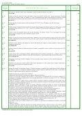 ELENCO PREZZI - Comune di SAN MICHELE SALENTINO - Page 3