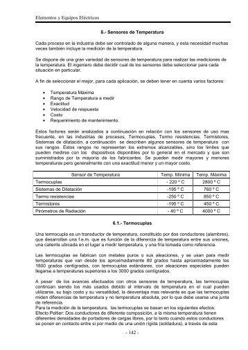 Sensores de Temperatura - Facultad de Ciencias Exactas, Físicas y ...