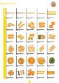 Descargar catálogo en PDF - Contorni - Page 6