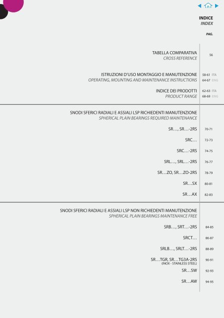 CUSCINETTO IN ACCIAIO INOX 90 x 90 angolo 6800-2RS-SS 10 x 19 x 5 mm