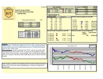 20-Sep-07 Date statistice 19-Sep-07 EURIBOR LIBOR 1M 4.422 ...