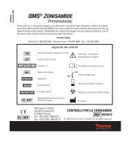 QMS® ZONISAMIDE - Fisher Scientific